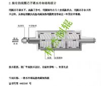 Induction Heating Roller